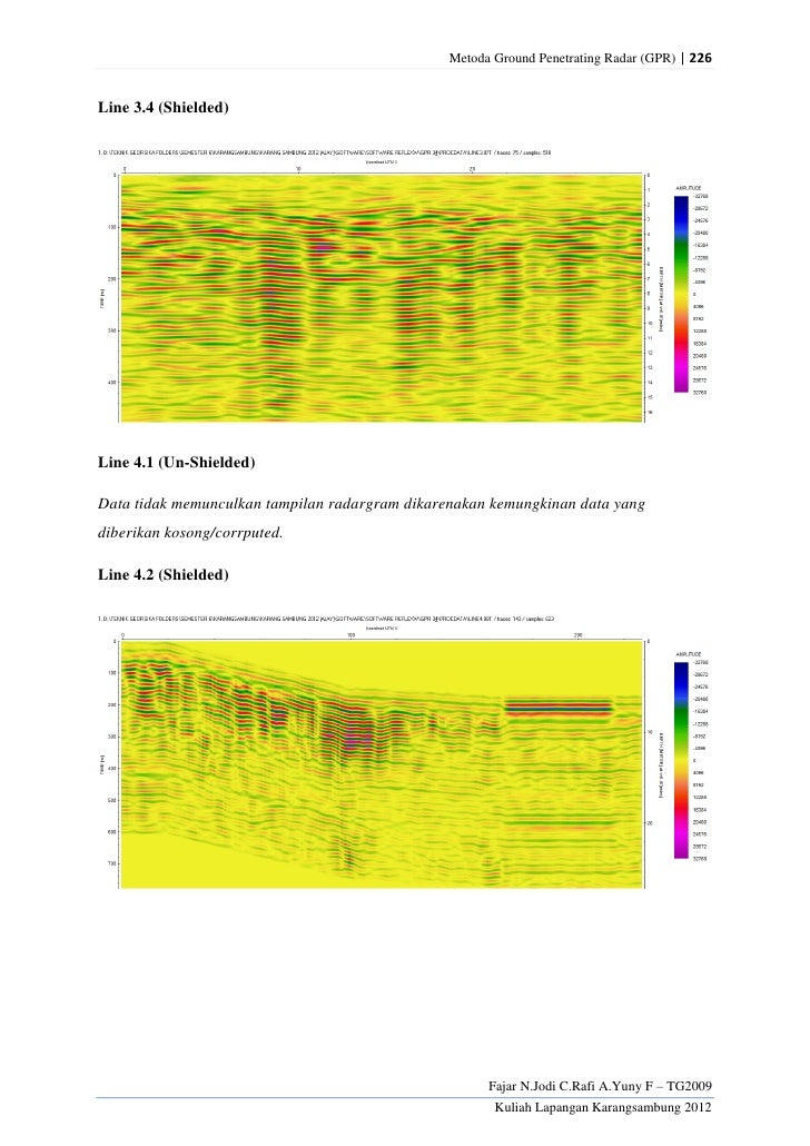 Metoda Ground Penetrating Radar (GPR) | 226Line 3.4 (Shielded)Line 4.1 (Un-Shielded)Data tidak memunculkan tampilan radarg...