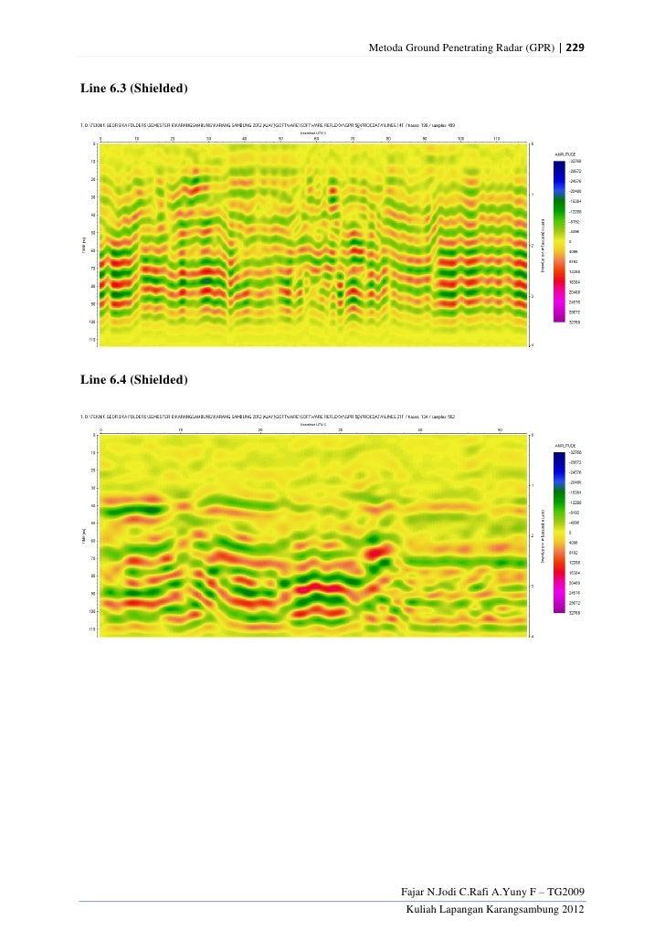 Metoda Ground Penetrating Radar (GPR) | 229Line 6.3 (Shielded)Line 6.4 (Shielded)                            Fajar N.Jodi ...