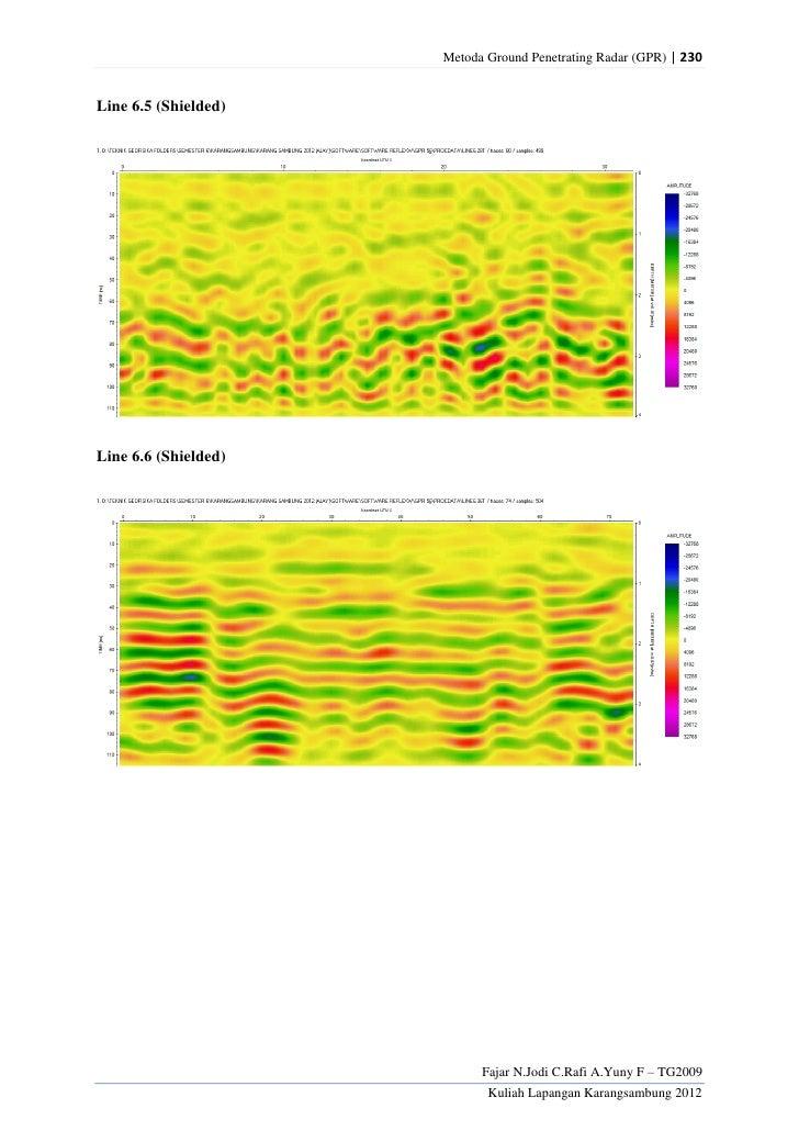 Metoda Ground Penetrating Radar (GPR) | 230Line 6.5 (Shielded)Line 6.6 (Shielded)                            Fajar N.Jodi ...