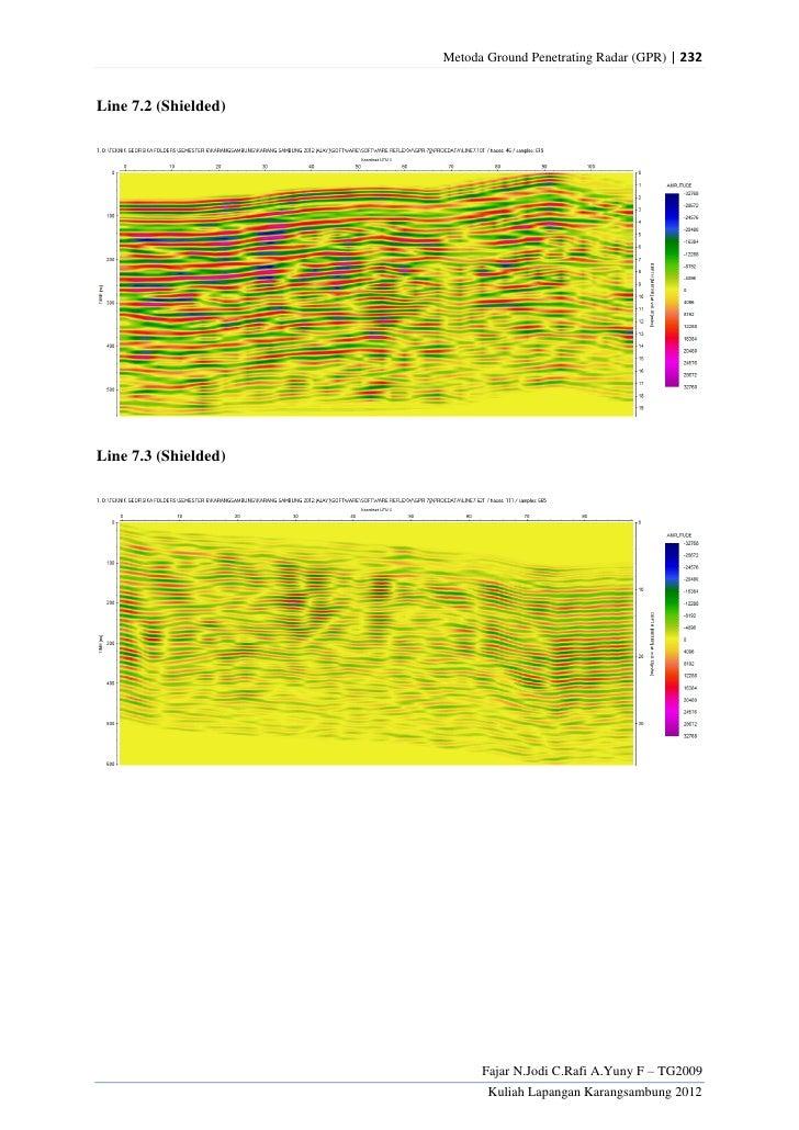 Metoda Ground Penetrating Radar (GPR) | 232Line 7.2 (Shielded)Line 7.3 (Shielded)                            Fajar N.Jodi ...