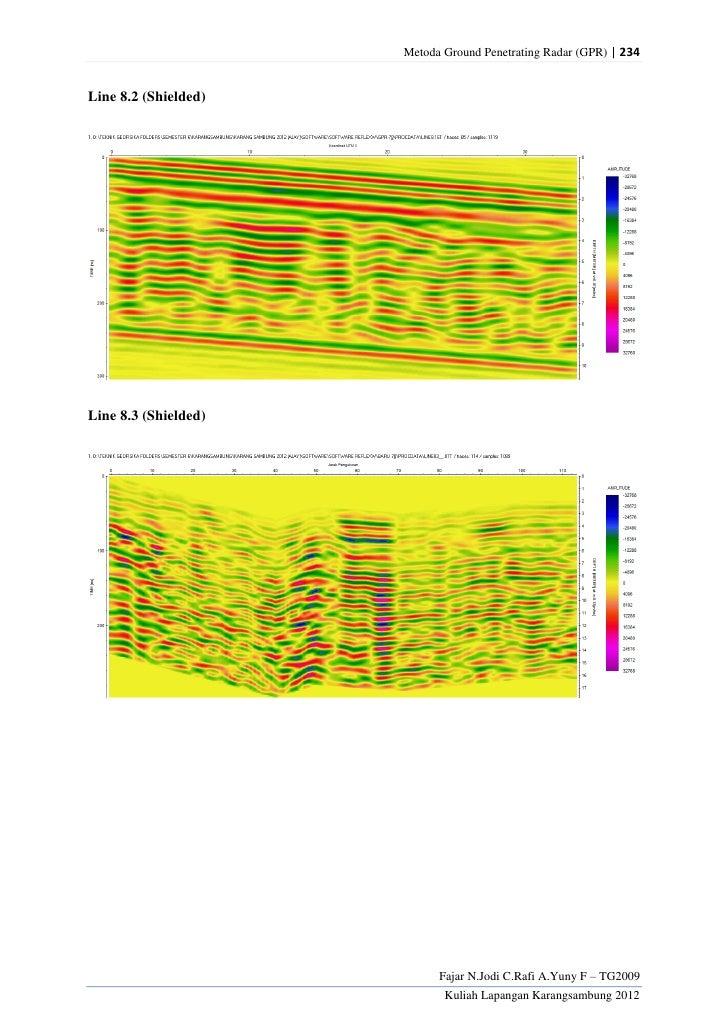 Metoda Ground Penetrating Radar (GPR) | 234Line 8.2 (Shielded)Line 8.3 (Shielded)                            Fajar N.Jodi ...