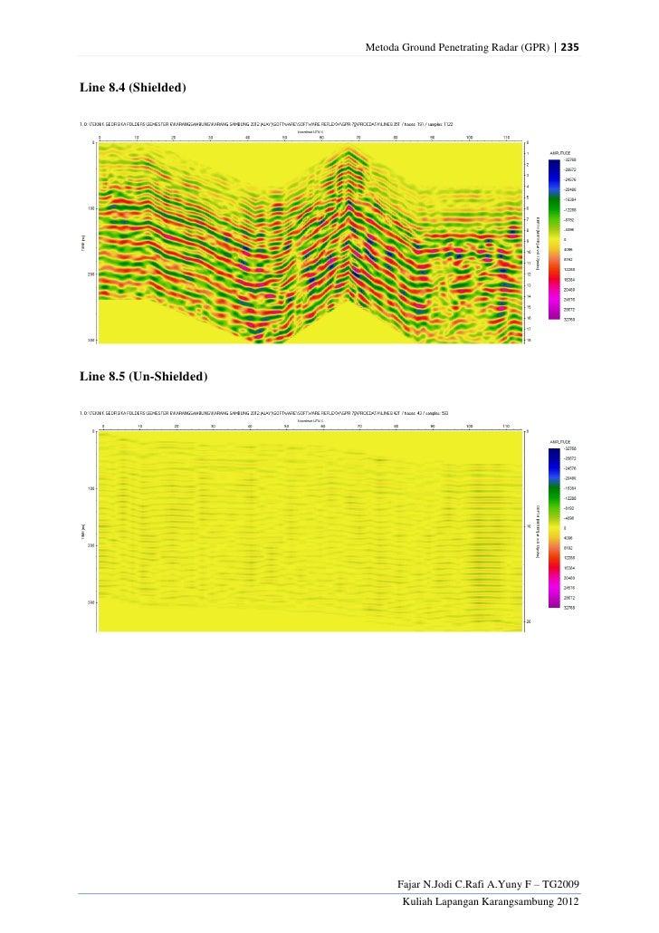 Metoda Ground Penetrating Radar (GPR) | 235Line 8.4 (Shielded)Line 8.5 (Un-Shielded)                               Fajar N...
