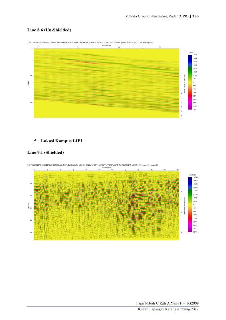 Metoda Ground Penetrating Radar (GPR) | 236Line 8.6 (Un-Shielded)   5. Lokasi Kampus LIPILine 9.1 (Shielded)              ...