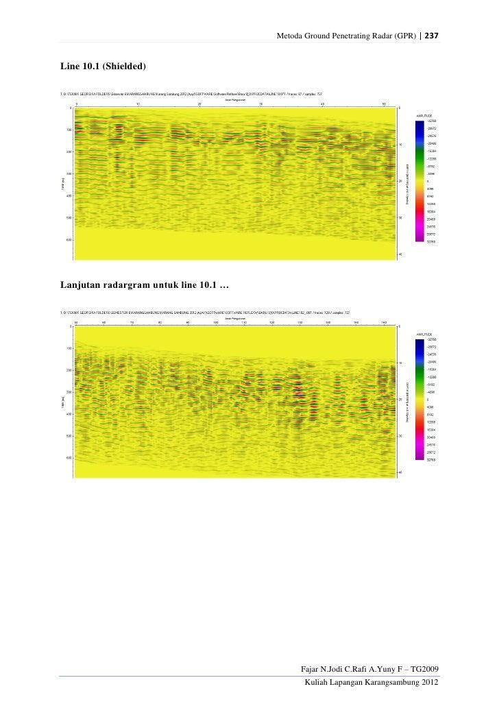 Metoda Ground Penetrating Radar (GPR) | 237Line 10.1 (Shielded)Lanjutan radargram untuk line 10.1 …                       ...