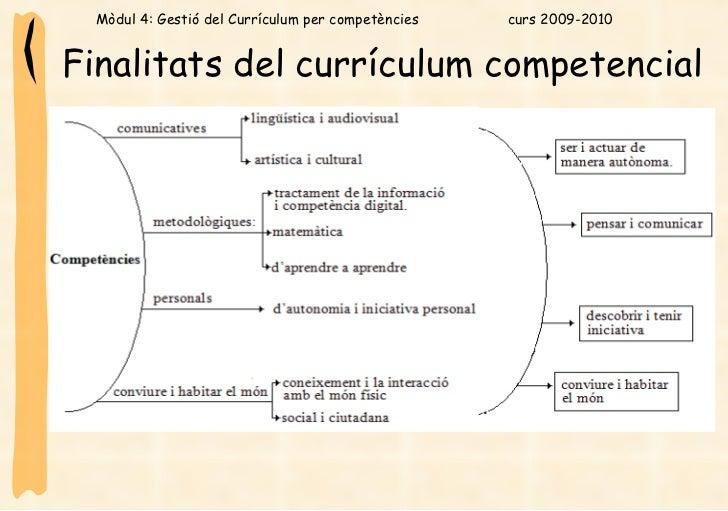 Finalitats del currículum competencial   Mòdul 4: Gestió del Currículum per competències  curs 2009-2010