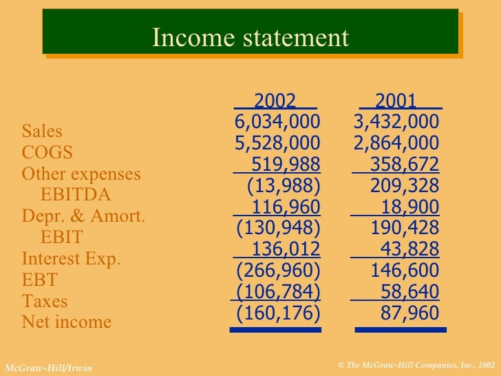 12 basic financial statement