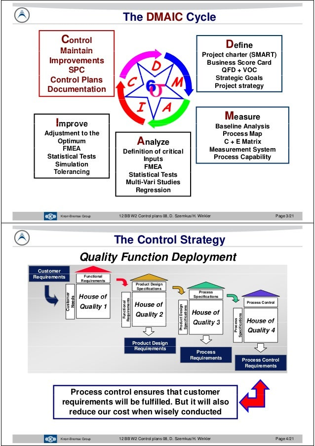 comprehensive plan part ii implementing chnage essay Organizational plan ii  organizational change plan - part ii in the past few years, many organizations have advanced technologically concerning medical records by implementing electronic medical records system to the ambulatory clinical setting, managers will be taking a huge leap into the future.