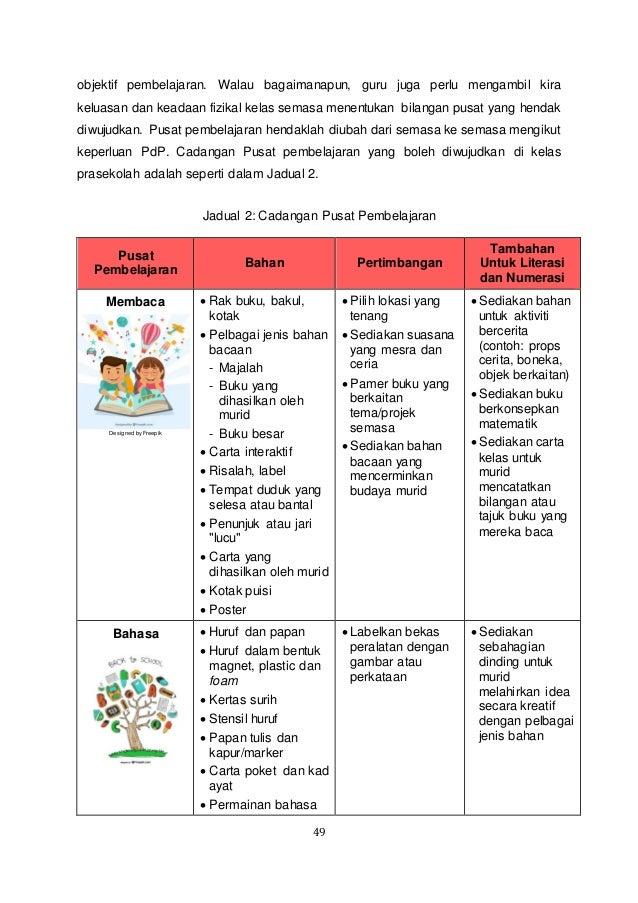 12 Buku Panduan Guru Kspk