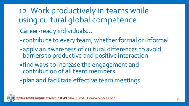 12.Work productively in teams while using cultural global competence Career-ready individuals… •contribute to every team, ...
