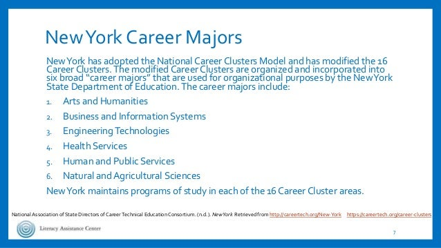 NewYork Career Majors NewYork has adopted the National Career Clusters Model and has modified the 16 Career Clusters.The m...
