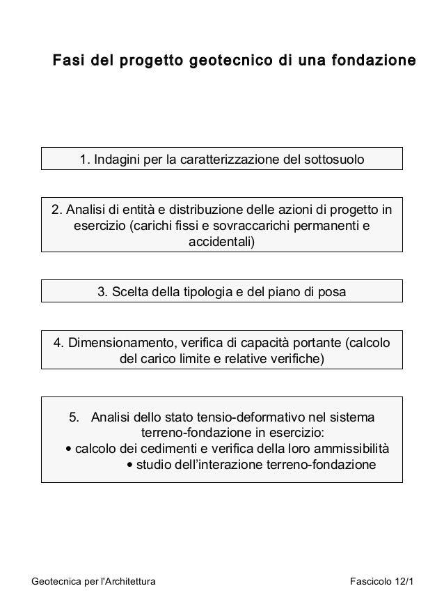 Calcolo Dei Cedimenti Di Fondazioni Superficiali.12 Carico Limite Arch