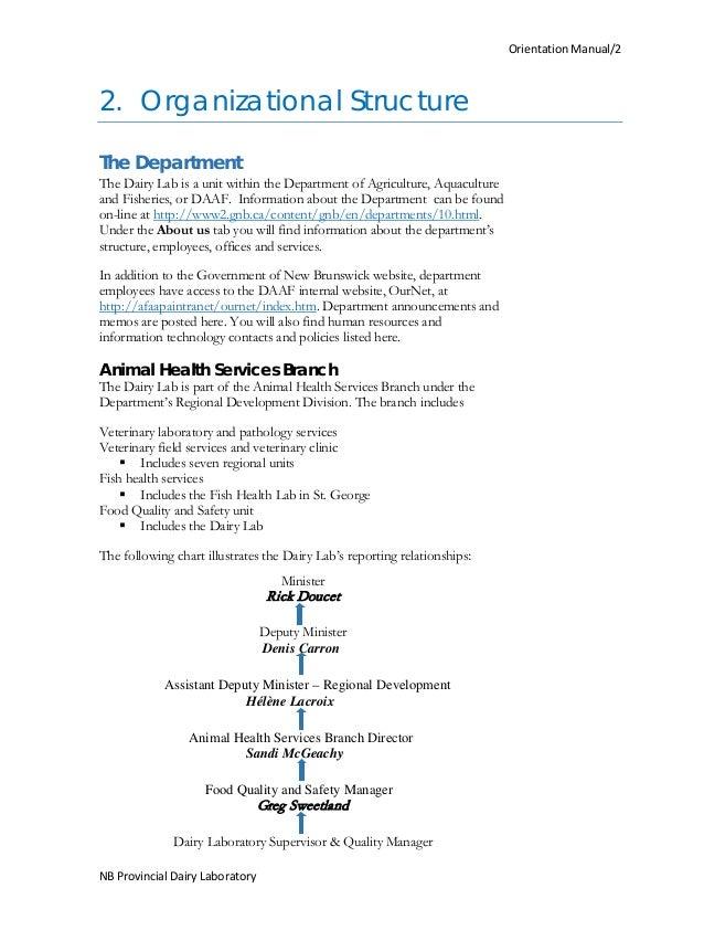 orientation manual final april 5 rh slideshare net Human Resources Design Human Resources Design