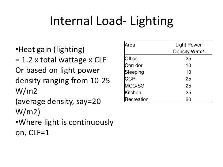 ... thermal storage; 41. Internal Load- Lighting ...  sc 1 st  SlideShare & 12 Cooling Load Calculations azcodes.com