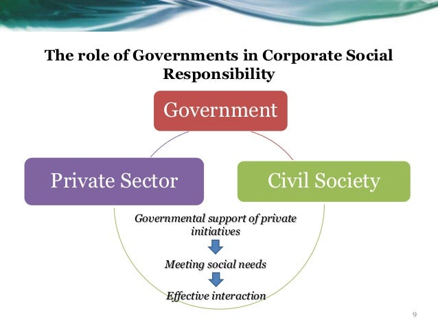 government regulation of corporate business and