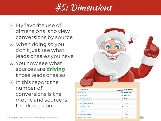 Copyright © 2017 Web Savvy Marketing   @RebeccaGill #5: Dimensions My favorite use of dimensions is to view conversions by...