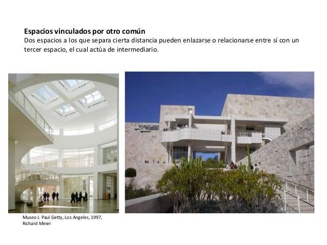 Metodolog a de la investigaci n ii arquitectura y espacio for Espacios de oficinas arquitectura