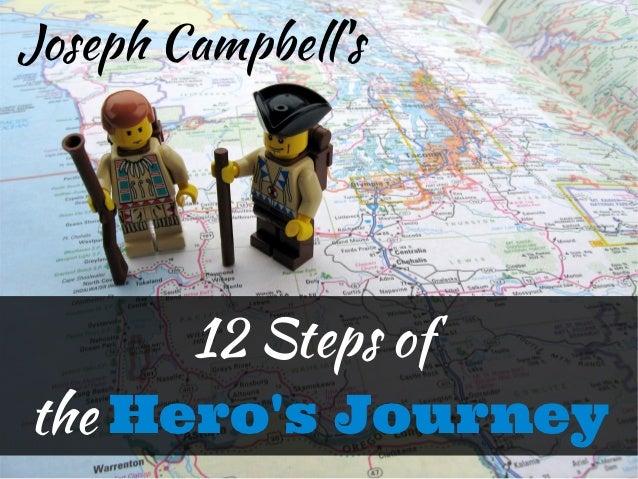 Joseph Campbells      12 Steps ofthe Heros Journey