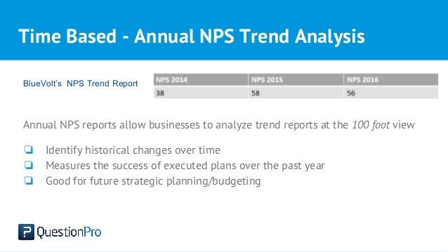 Time Based - Annual NPS Trend Analysis Annual NPS reports allow businesses to analyze trend reports at the 100 foot view ❏...