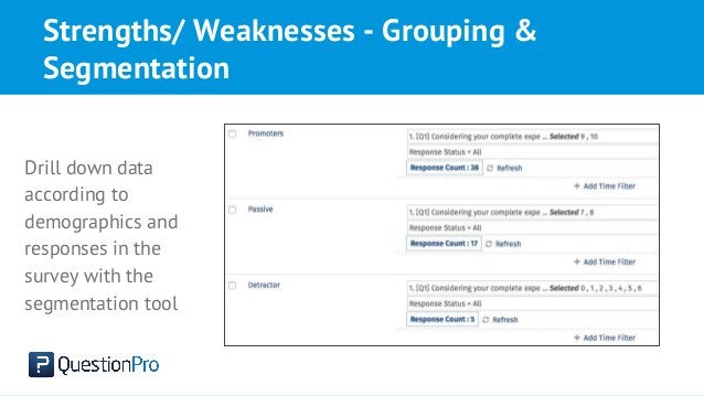 Strengths/ Weaknesses - Grouping & Segmentation Drill down data according to demographics and responses in the survey with...