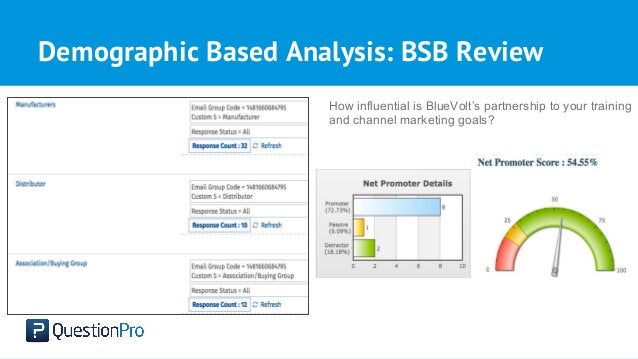 Demographic Based Analysis: BSB Review How influential is BlueVolt's partnership to your training and channel marketing go...