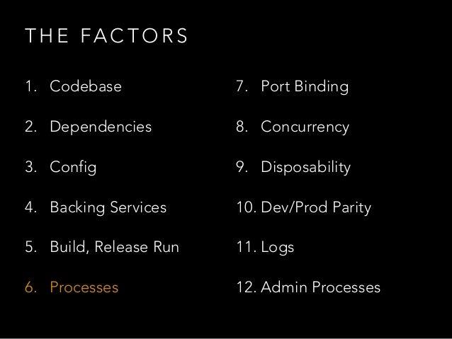 The 12 Factor App