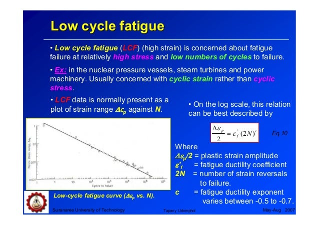 eq cycle log
