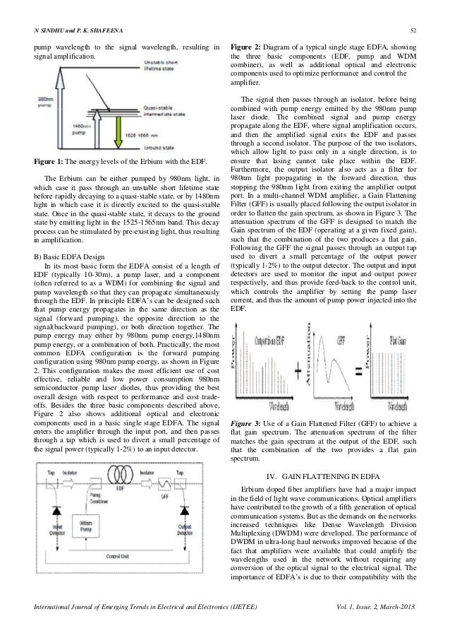 gain equalization of erbium doped fibre Clamped doped-fiber amplifiers and design guidelines in a wave-  index terms —doped-amplifier gain dynamics, erbium-doped  with the sign of equality.