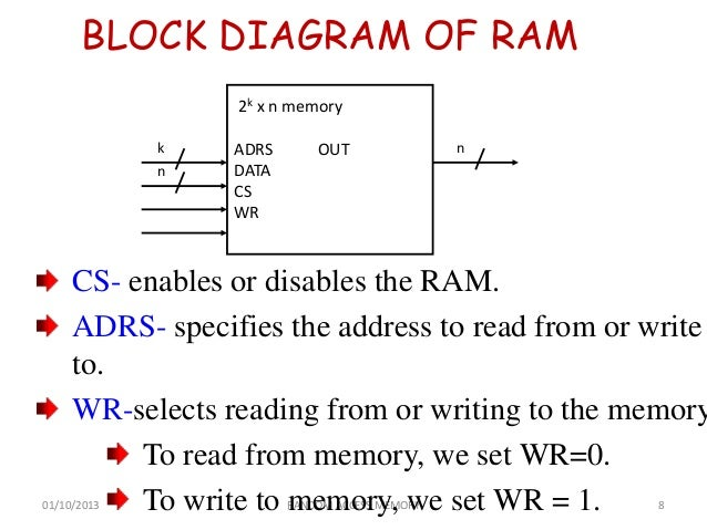 writing block diagram control cables & wiring diagram  ram block diagram wiring diagram