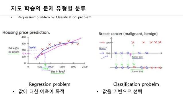 지도 학습의 문제 유형별 분류 • Regression problem vs Classification problem Regression problem Classification probelm • 값에 대한 예측이 목적 •...