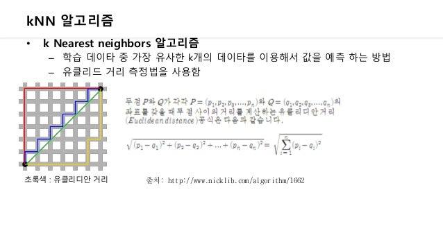 kNN 알고리즘 • k Nearest neighbors 알고리즘 – 학습 데이타 중 가장 유사한 k개의 데이타를 이용해서 값을 예측 하는 방법 – 유클리드 거리 측정법을 사용함 초록색 : 유클리디안 거리 출처: http...