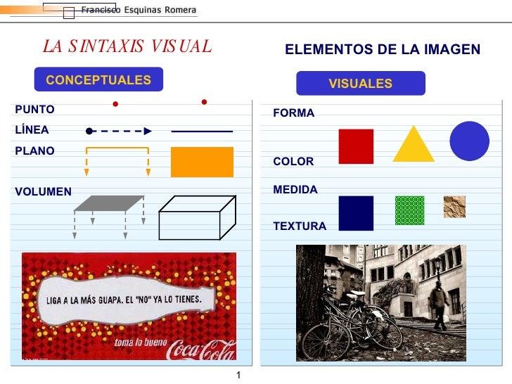 ELEMENTOS DE LA IMAGEN LA SINTAXIS VISUAL CONCEPTUALES PUNTO LÍNEA PLANO VOLUMEN VISUALES FORMA MEDIDA COLOR TEXTURA