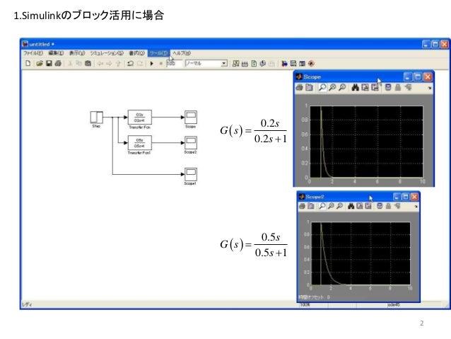 1次遅れの積分要素の過渡応答性2(MATLAB) Slide 2