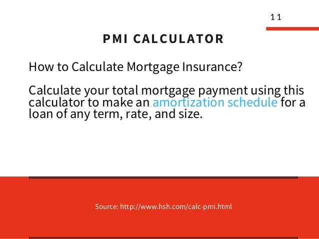 12  mortgage calculators for first time home buyer