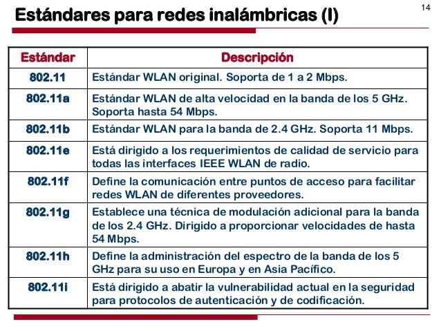 ESTANDARES DE REDES INALAMBRICAS EPUB DOWNLOAD