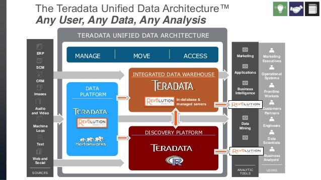12Nov13 Webinar: Big Data Analysis with Teradata and
