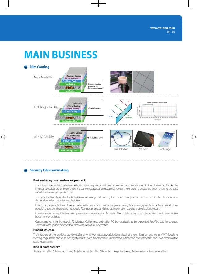 www.sw-eng.co.kr 08 | 09 MAIN BUSINESS SecurityFilmLaminating ● Businessbackgroundandmarketprospect •The information in th...