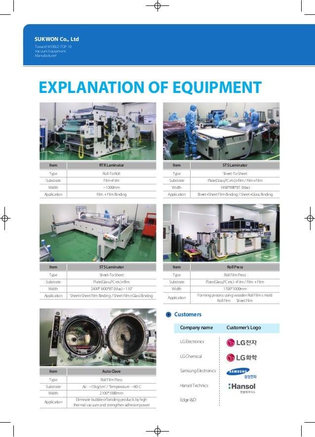 SUKWON Co., Ltd Toward WORLD TOP 10 Vacuum Equipment Manufacturer! EXPLANATION OF EQUIPMENT Item RTRLaminator Type Substra...