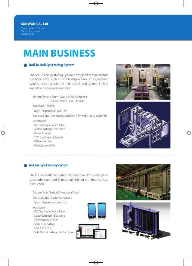 SUKWON Co., Ltd Toward WORLD TOP 10 Vacuum Equipment Manufacturer! MAIN BUSINESS RollToRollSputteringSystem The Roll To Ro...