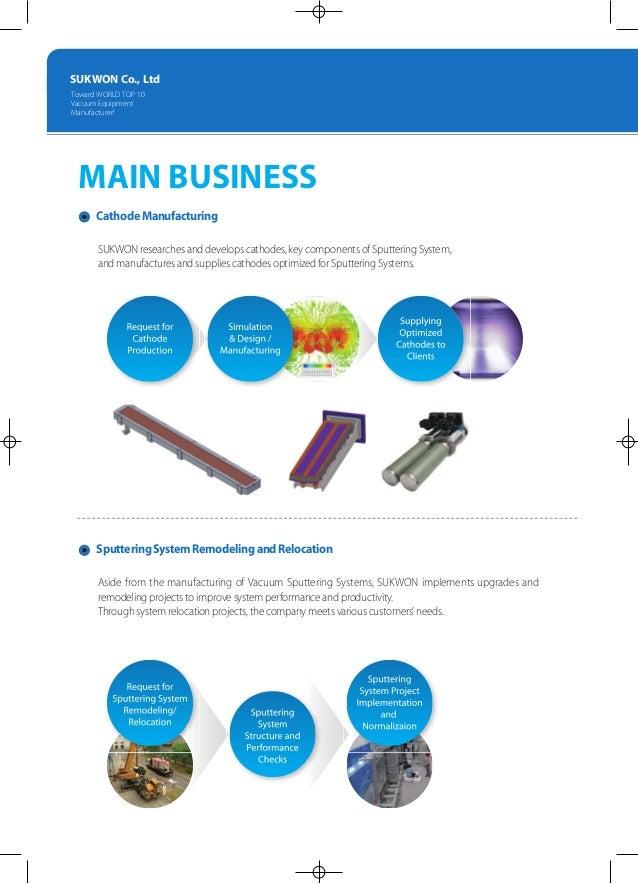 SUKWON Co., Ltd Toward WORLD TOP 10 Vacuum Equipment Manufacturer! MAIN BUSINESS CathodeManufacturing SUKWON researches an...