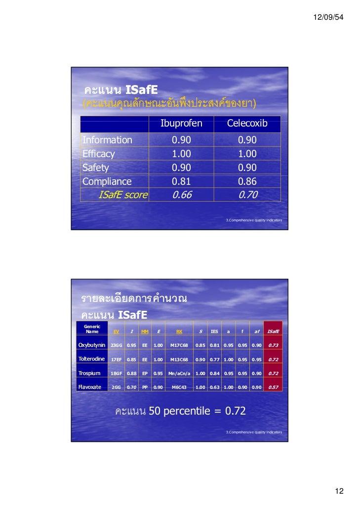 12/09/54  คะแนน ISafE (คะแนนคุณลักษณะอันพึงประสงคของยา)                                      Ibuprofen                   ...