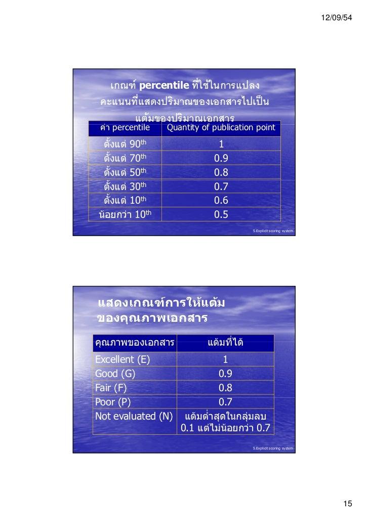 12/09/54   เกณฑ percentile ที่ใชในการแปลง คะแนนทีแสดงปริมาณของเอกสารไปเปน         ่       แตมของปริมาณเอกสาร คา perc...