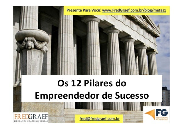 Os  12  Pilares  do   Empreendedor  de  Sucesso