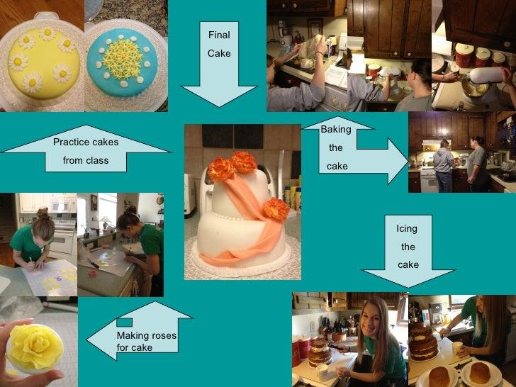 Final                              Cake                                      BakingPractice cakes                         ...