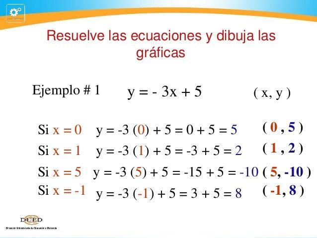 Resuelve las ecuaciones y dibuja las gráficas Ejemplo # 1  Si x = 0 Si x = 1 Si x = 5 Si x = -1  y = - 3x + 5  ( x, y )  (...