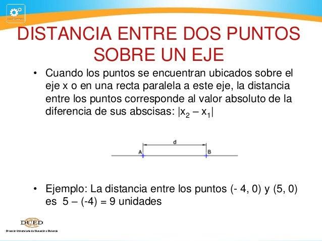 DISTANCIA ENTRE DOS PUNTOS SOBRE UN EJE • Cuando los puntos se encuentran ubicados sobre el eje x o en una recta paralela ...