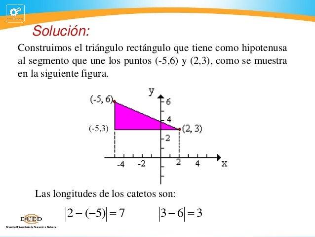 Solución: Construimos el triángulo rectángulo que tiene como hipotenusa al segmento que une los puntos (-5,6) y (2,3), com...