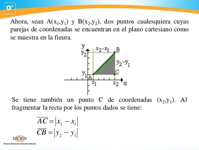 Ahora, sean A(x1,y1) y B(x2,y2), dos puntos cualesquiera cuyas parejas de coordenadas se encuentran en el plano cartesiano...
