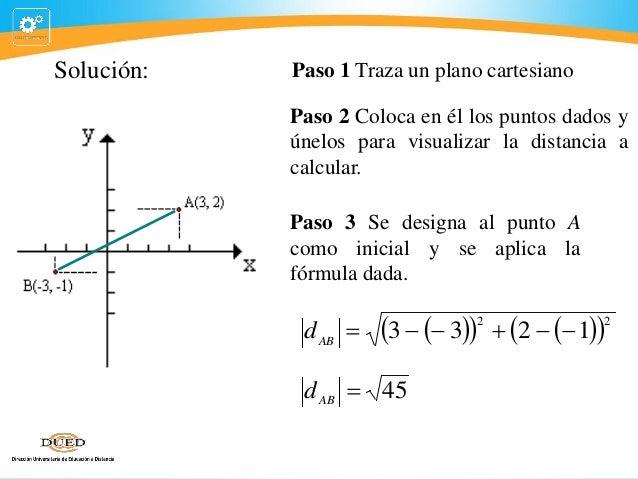 12 plano cartesiano - Como se aplica el microcemento paso a paso ...