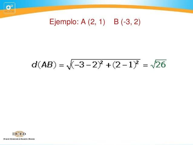 Ejemplo: A (2, 1)  B (-3, 2)