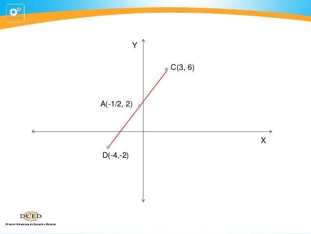 Y C(3, 6)  A(-1/2, 2)  X D(-4,-2)